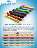 Pull Up Bands Bundle:  XS & S - garagefit