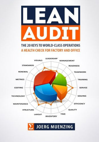 Lean Audit: The 20 Keys to World-Class Operations, a Health Check for Factory and Office (Navigating to Results) (Volume 1)