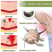 Load image into Gallery viewer, Herbal Lymph Care Patch