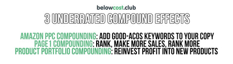 3 Amazon Compound Growth Hacks