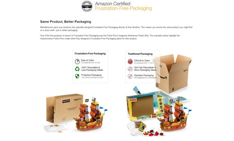 Amazon Prime Frustration Free Packaging
