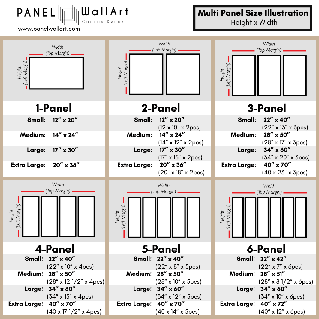 Multi Panel Canvas Size Chart | Panelwallart.com
