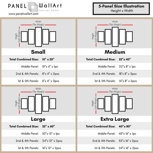 5 Panel Wall Art Size Chart by panelwallart.com