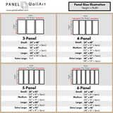 Size Chart for Multi Panel Canvas Wall Art Décor