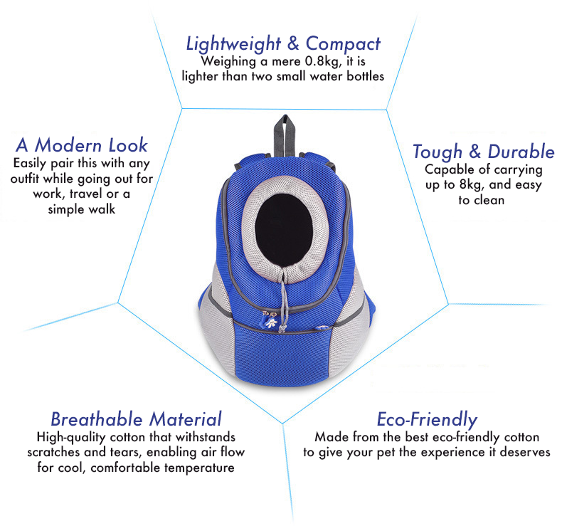 Features of ECO-friendly travel dog carrier/backpack