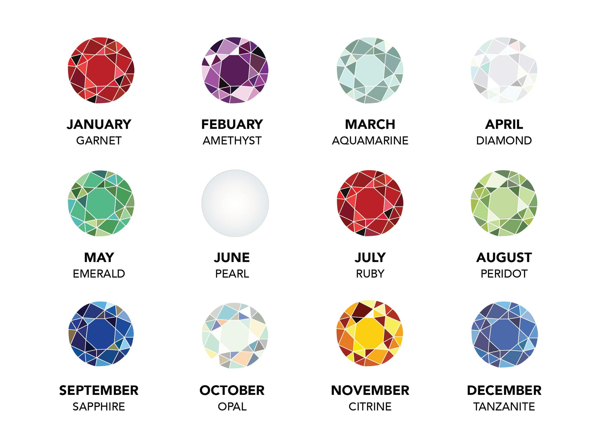 BIRTHSTONES & THEIR ORIGINS