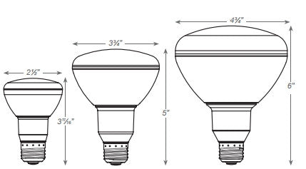 LED BR40 Dimmable Lamps