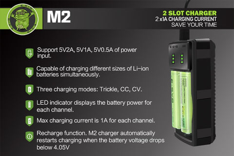 E.SYB M2 2-Bay USB Battery Charger
