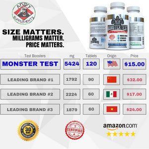 Monster Test Testosterone Booster for Men, 6,000+ mg