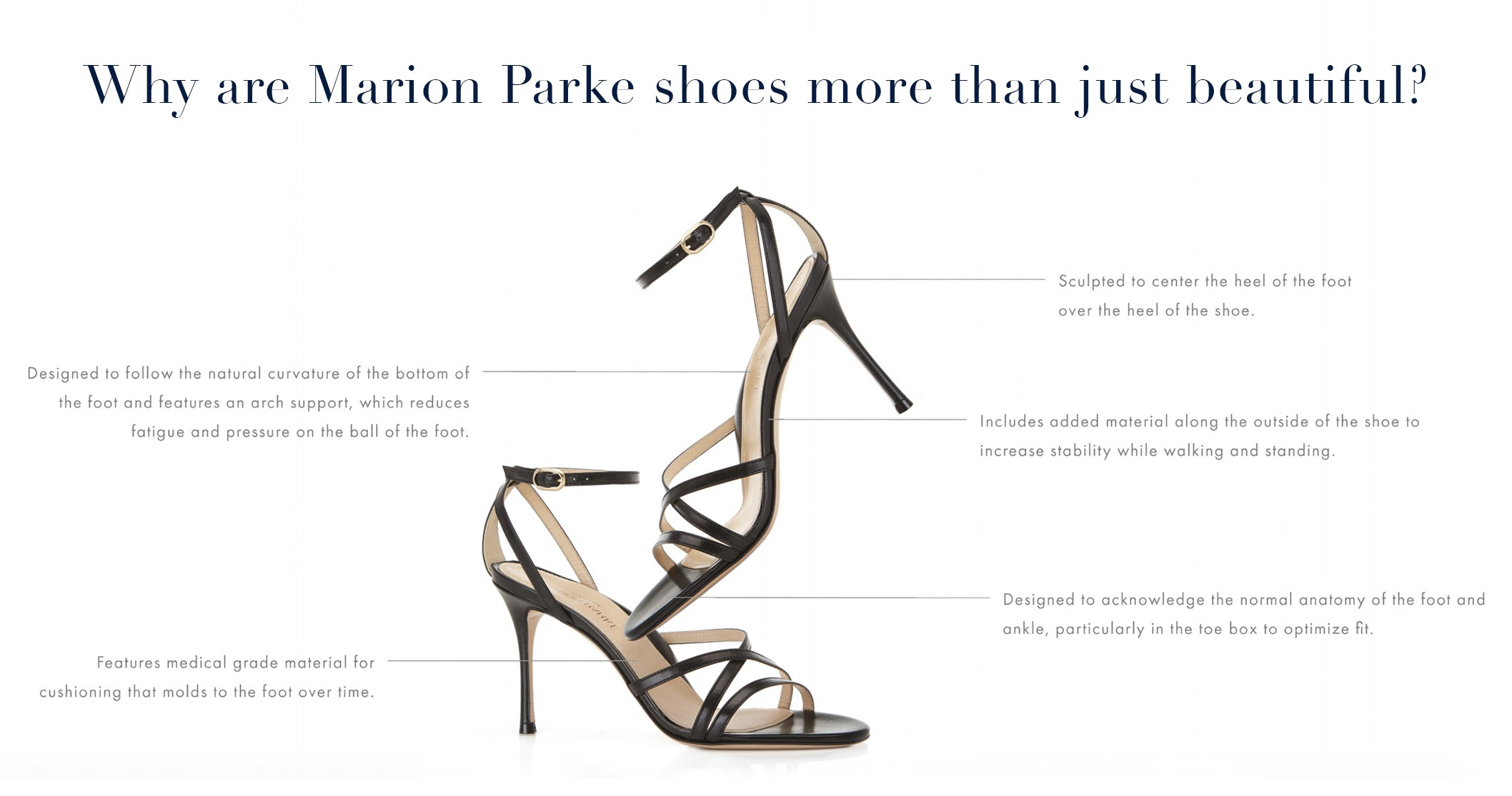 Why Marion Parke