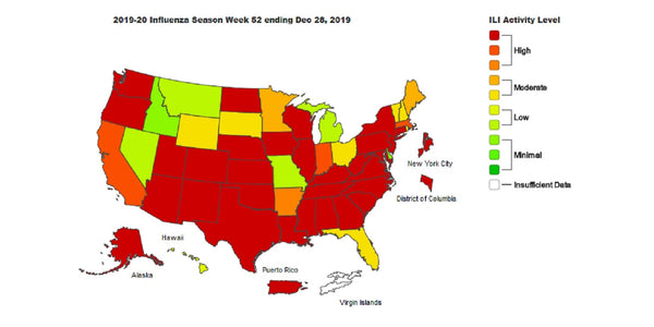 Influenza Update January 2020