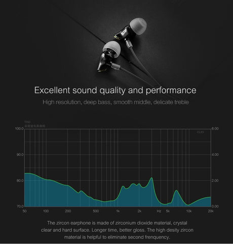 Nano Zircon Earbuds with inline microphone-US