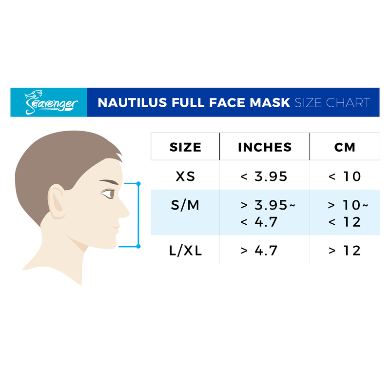 Nautilus Full Face Mask