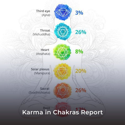 Karma in Chakras Report