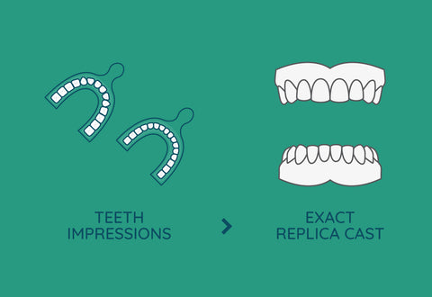 teeth impressions graphic