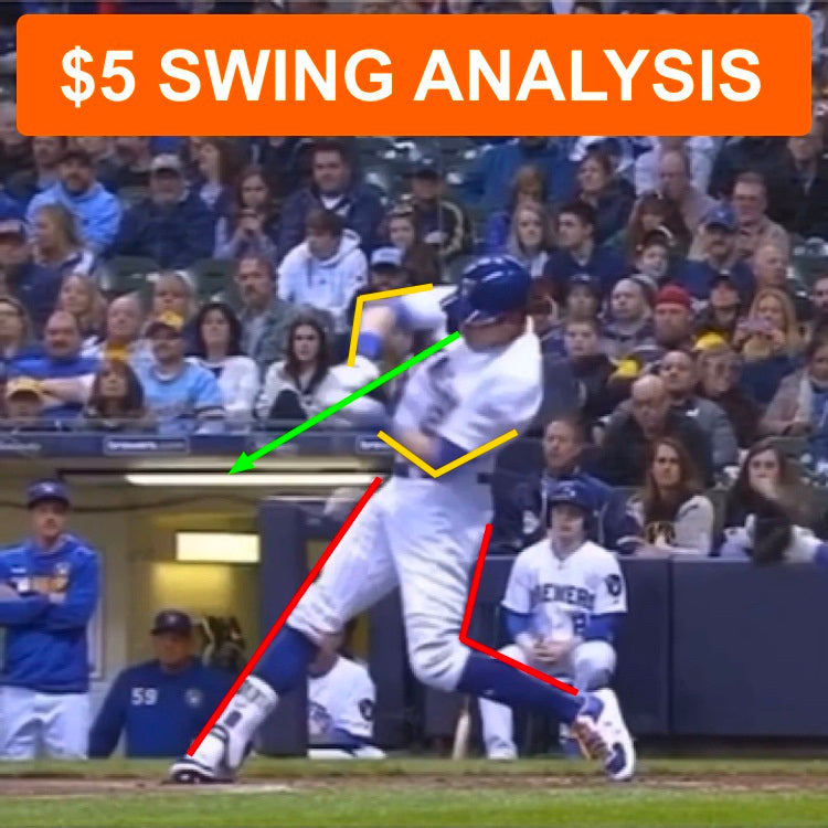 🔥 $5 Fire - Simple Swing Analysis 🔥