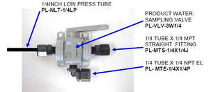 "1/4"" Low Pressure Tube (Product) per foot"