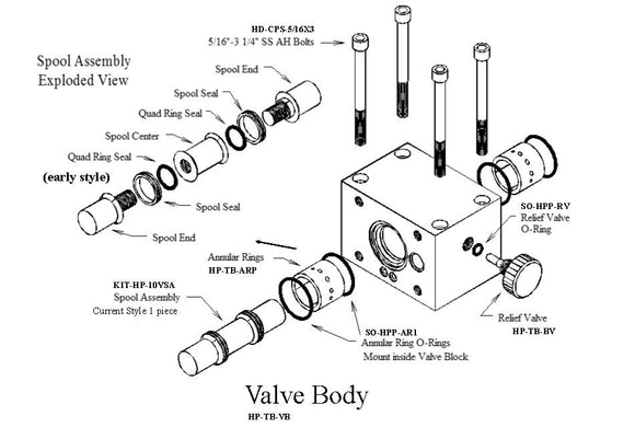 Reversing Valve Spool Assembly