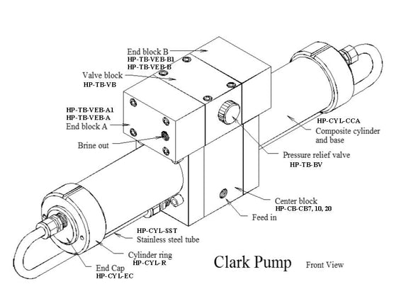 Clark Pump Cylinder End Cap