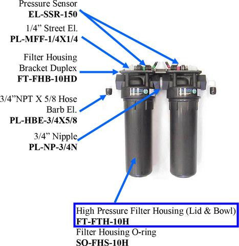 High Pressure Filter Housing O-Ring