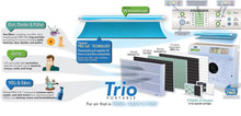 Field Controls Trio-1000P Air Purifier components and features