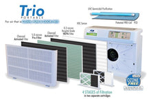 Field Controls Trio-1000P Air Purifier - HEPA, UV, PCO, Odor Control, Air Monitoring, Motion Detector - Up to 1000sqft