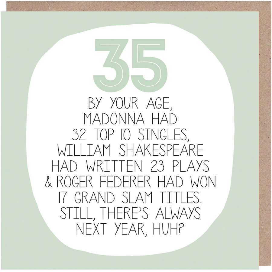 Funny 35th Birthday Card - By Your Age