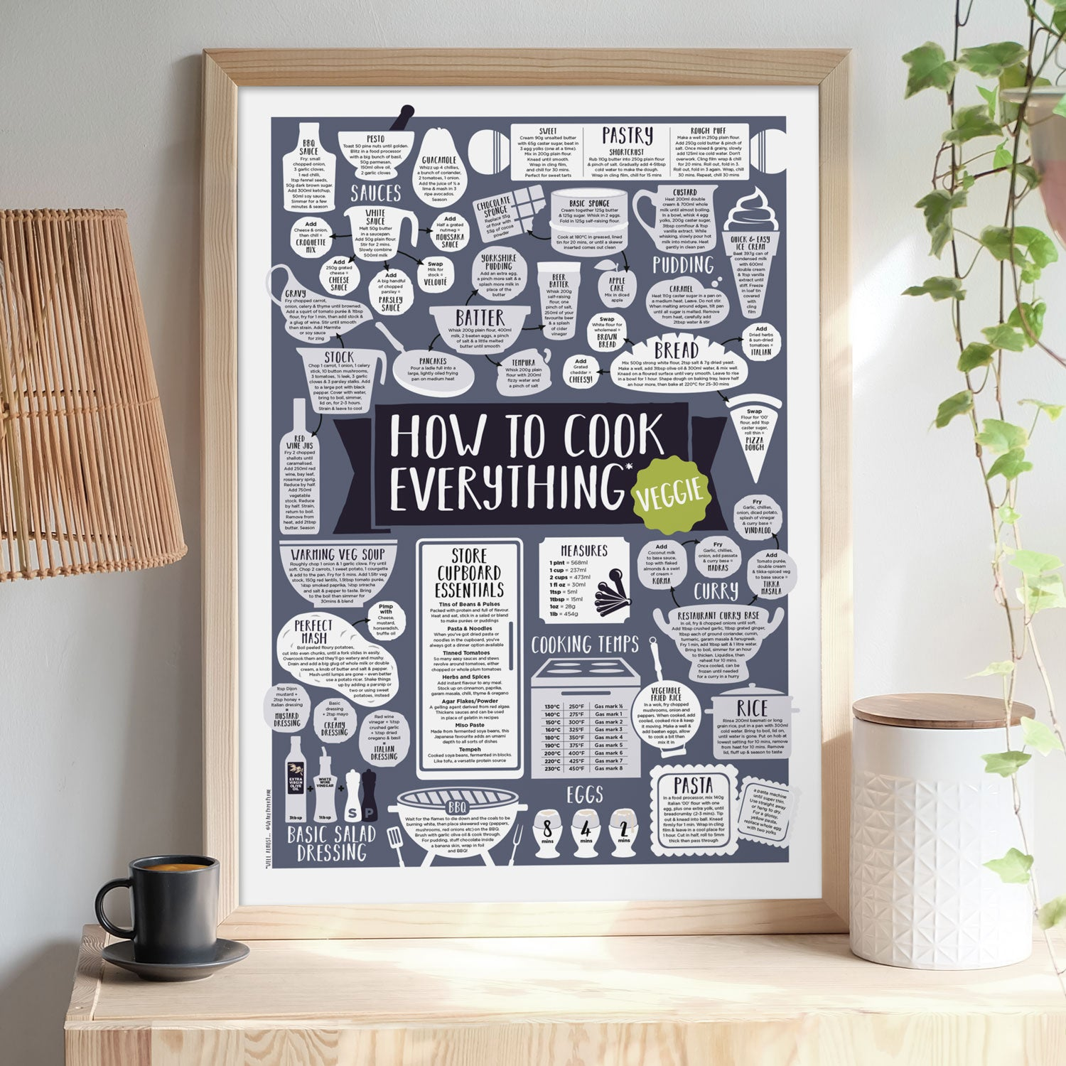 vegetarian kitchen print