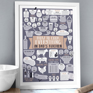 Personalised How To Cook Everything Framed Print