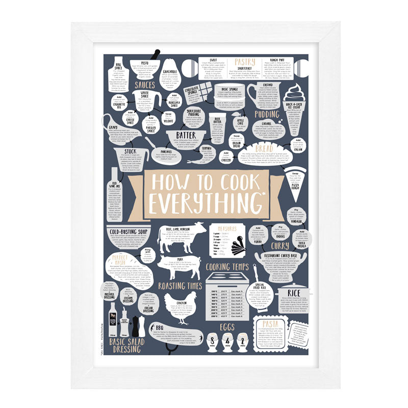 Gold How To Cook Everything Print