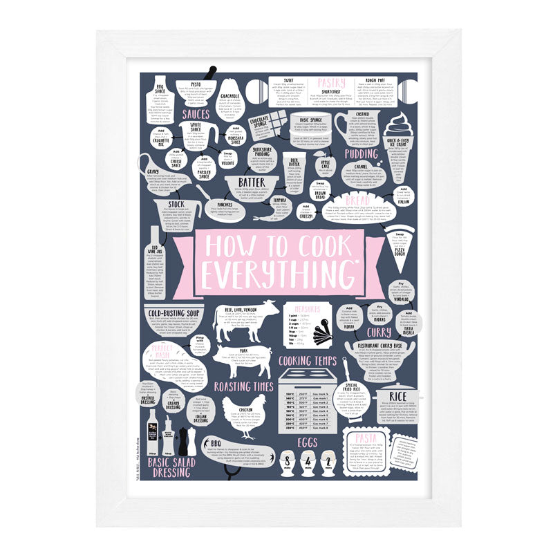 Pink How To Cook Everything Print