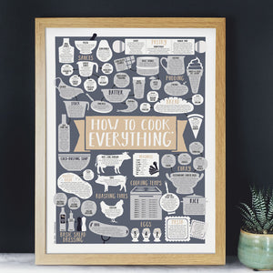 Gold How To Cook Everything Print Framed