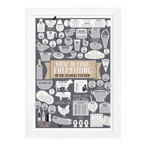 Personalised How To Cook Everything Print