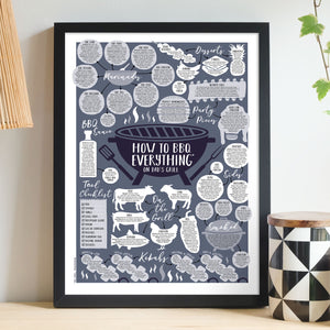 Personalised How To BBQ Everything Print