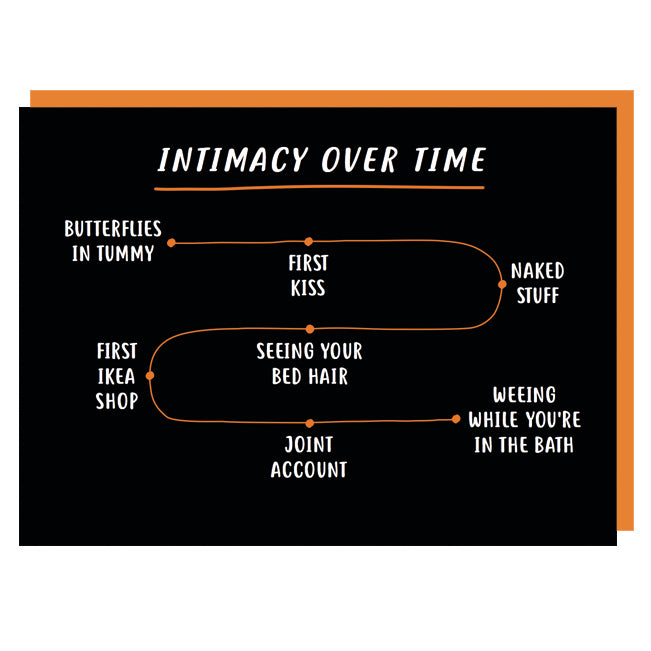 Intimacy Over Time Card