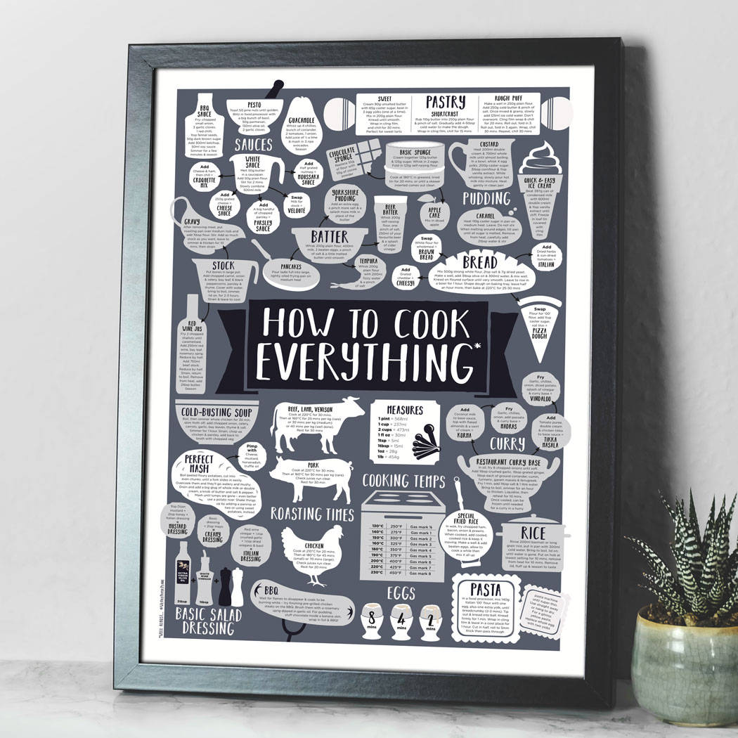 How To Cook Everything Kitchen Print in A2