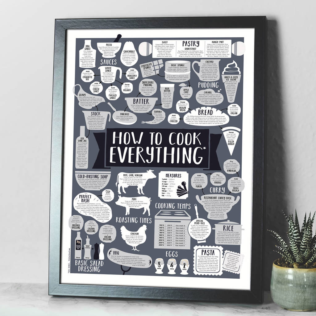 black how to cook everything print