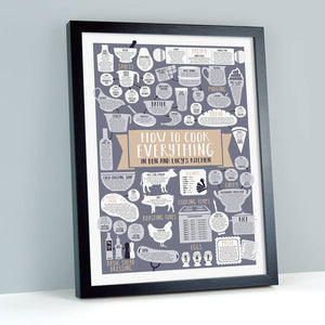 Personalised How To Cook Everything Print black frame