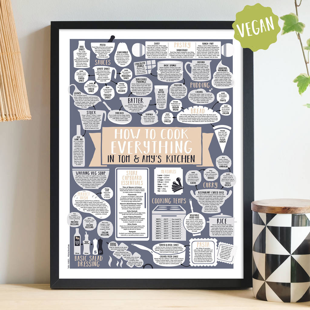 Personalised How To Cook Everything Vegan Print