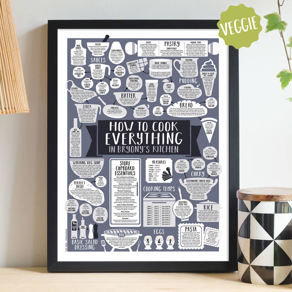 Personalised How To Cook Everything Vegetarian Print