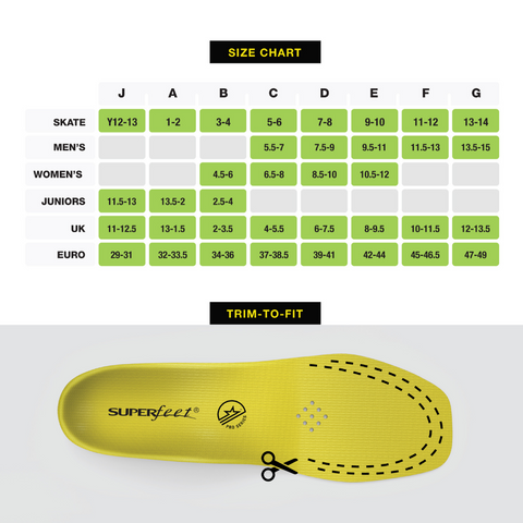 SUPERFEET CARBON PRO HOCKEY INSOLES -F