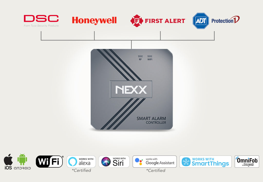 Nexx Smart Alarm NXAL-100 WiFi Is Compatible with DSC, Honeywell, First Alert, ADT, SafeWatch; Works With iOS Android Amazon Alexa, Siri, Google Assistant, SmartThings, IFTTT, OmniFob by Keyport