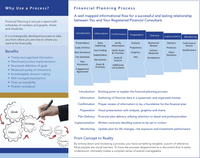 Following a Structured Process Brochure, SG107