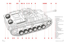 Load image into Gallery viewer, Stug III Haynes Manual