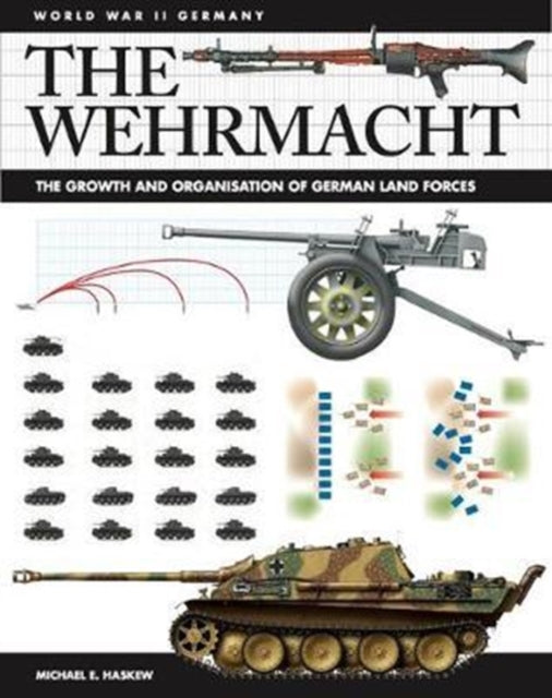 The Wehrmacht: Facts, Figures and Data for Germany's Land Forces, 1939-45