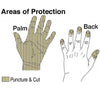 TurtleSkin® Utility Gloves - Sentinel Laboratories Ltd