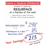 Whiteboard Resurfacing Roll - Self Adhesive Dry Erase Roll