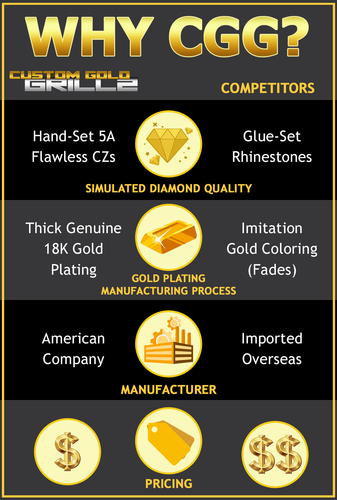 custom gold grillz pre made premade grillz one size fits all gold plated cheap silicon bar