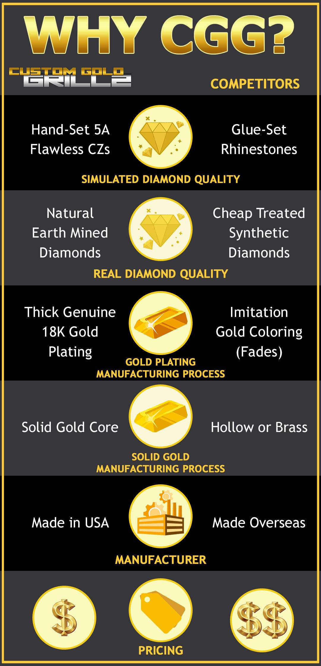 why choose custom gold grillz high quality diamonds and solid gold jewelry