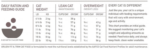 ORIJEN Grain Free Fit & Trim Dry Cat Food